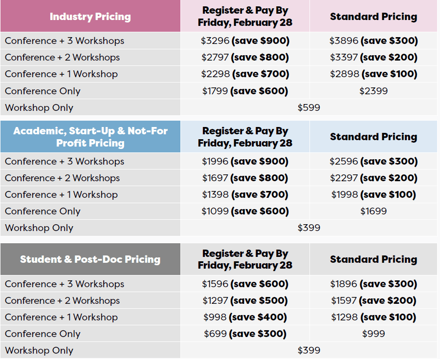 Infant Health EB1 Pricing