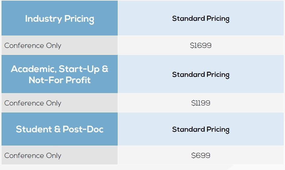MIH standard pricing